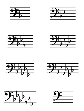 Key Signature Bass Clef Flash Cards page 2
