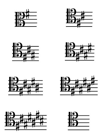 Key Signature Tenor Clef Flash Cards page 2