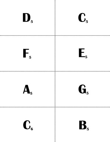 Treble Clef Music Flash Cards: C4 - C6 page 2 backside