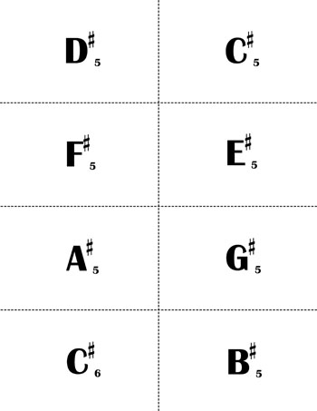 Treble Clef Music Flash Cards: C#4 - C#6 page 2 backside