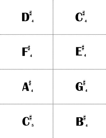 Treble Clef Music Flash Cards: C#4 - C#6 page 1 backside