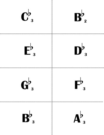 Alto Clef Music Flash Cards: Flats page 1 backside