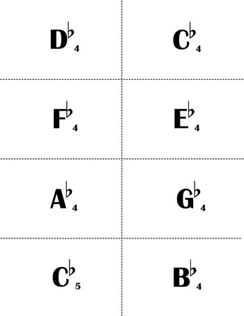 Alto Clef Music Flash Cards: Flats page 2 backside