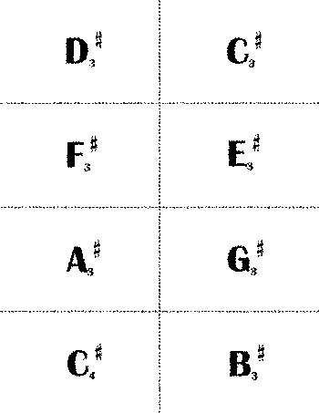 Bass Clef Music Flash Cards: Sharps page 2 backside
