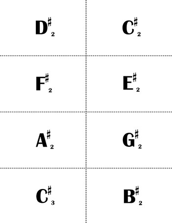 Bass Clef Music Flash Cards: Sharps page 1 backside