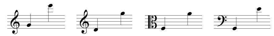 range for instruments